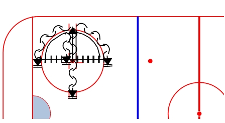 the difference between traditional skating and speed skating Percent difference was normalized with respect to session 1 or 6 data  of skate  cycle for the traditional and mako skates for (top) submaximal speed trials.
