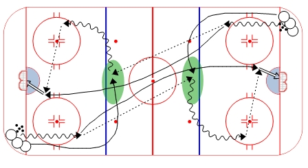 Center Lag Timing Drill