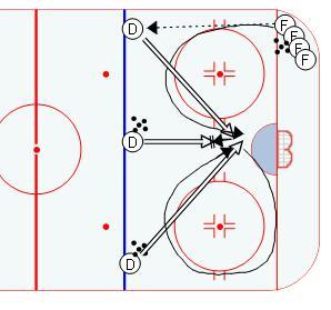 Hockey rules-hockey wwwice-hockey-coachcom