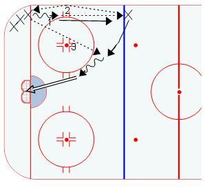 Hockey alley training facility home