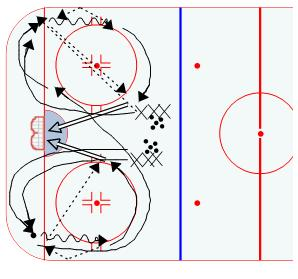 The new hockey coach coaching kit