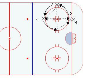 Links - beast mode hockey