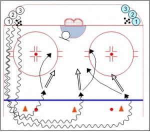 3_cone_rebound_1