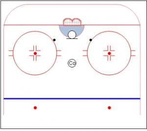 hockey_goalie_drill_crease_movement