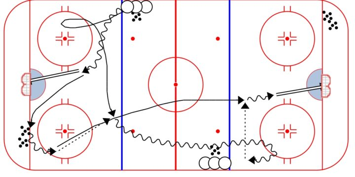 Timed Delay Drill