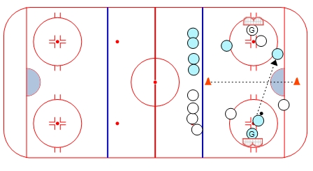 Center Boundary 2 on 1