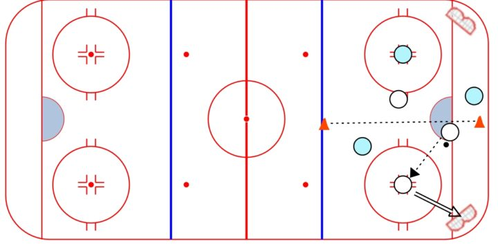 Small Area Games Weiss Tech Hockey Drills And Skills