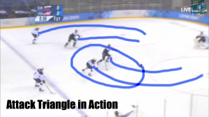 attack_triangle