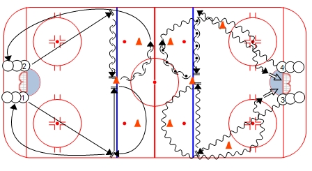 Half-Ice Bednár Conditioning Drill