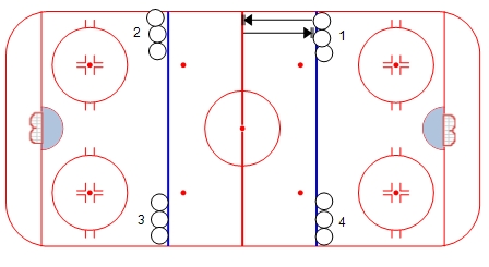 Michigan Mile – Hockey Conditioning Drill