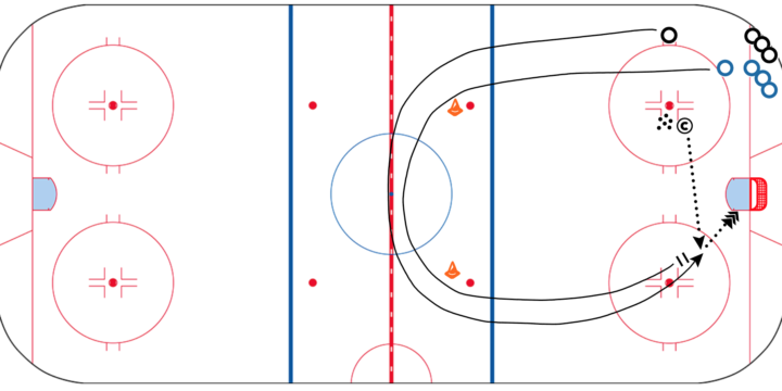 1 on 1 Big Arc Backchecking